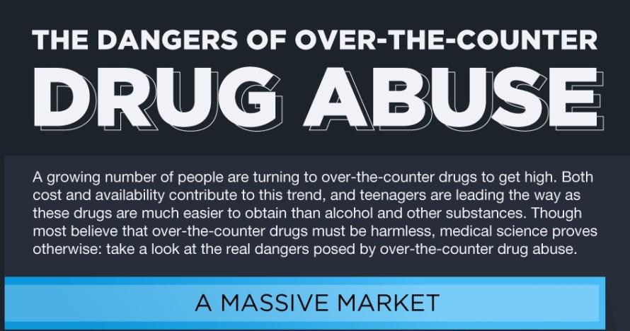 otc-drug-abuse-facts